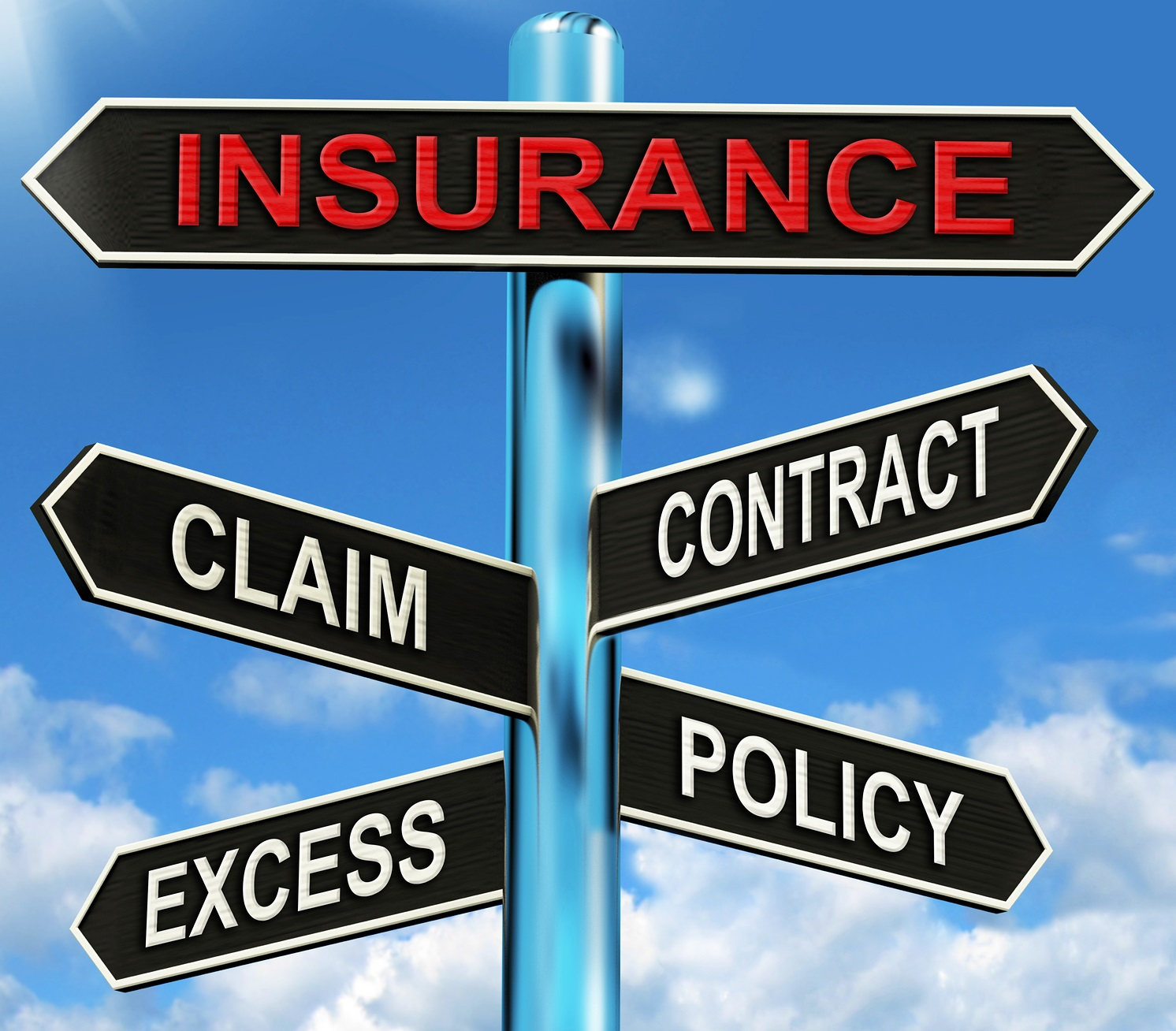 Insurance Signpost Mean Claim Excess Contract And Policy
