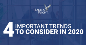 Key Workplace Trends to Consider for 2020